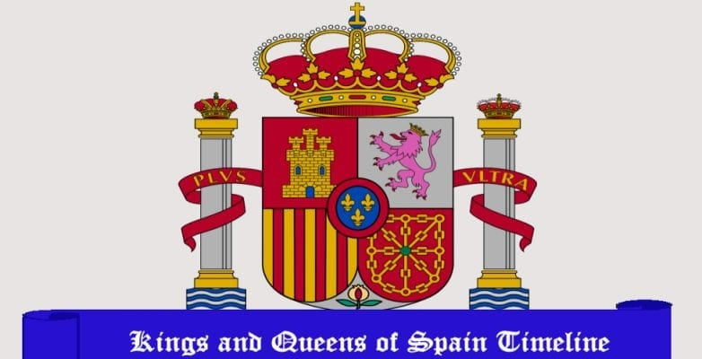 Kings and Queens of Spain Timeline