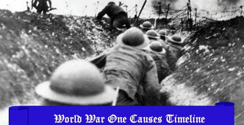 World War One Causes Timeline